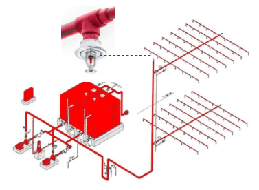 FIRE SUPPRESSION SYSTEM 1