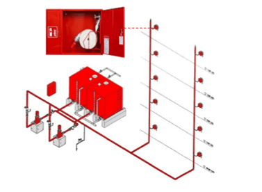 FIRE SUPPRESSION SYSTEM 22